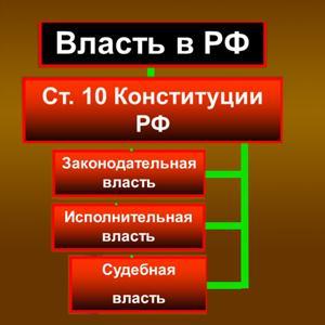Органы власти Воронежа
