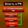 Органы власти в Воронеже